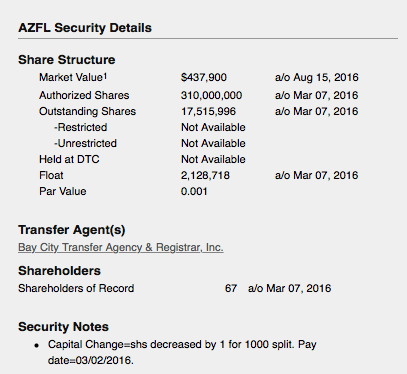 AZFL security info